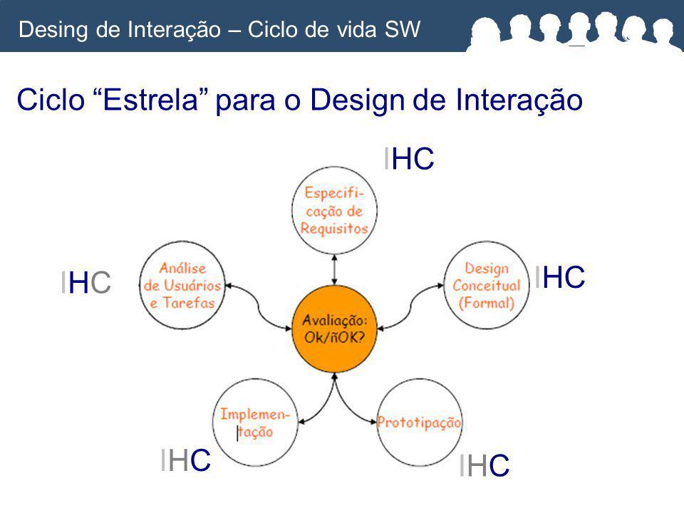 IHC IHCIHC IHCIHC IHCIHC Desing de Interação – Ciclo de vida SW