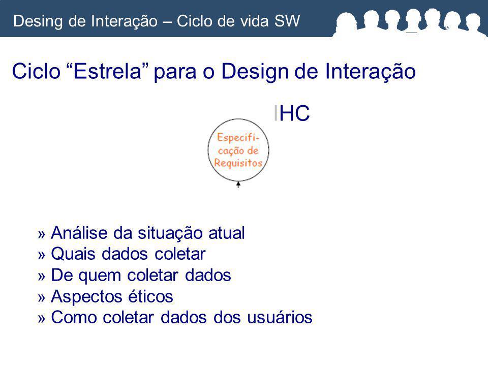Ciclo Estrela para o Design de Interação IHC » Análise da situação atual » Quais dados coletar » De quem coletar dados » Aspectos éticos » Como coletar dados dos usuários Desing de Interação – Ciclo de vida SW