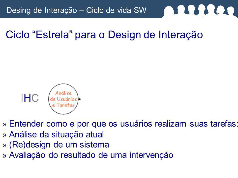 Ciclo Estrela para o Design de Interação IHCIHC » Análise da situação atual » (Re)design de um sistema » Avaliação do resultado de uma intervenção » Entender como e por que os usuários realizam suas tarefas: Desing de Interação – Ciclo de vida SW