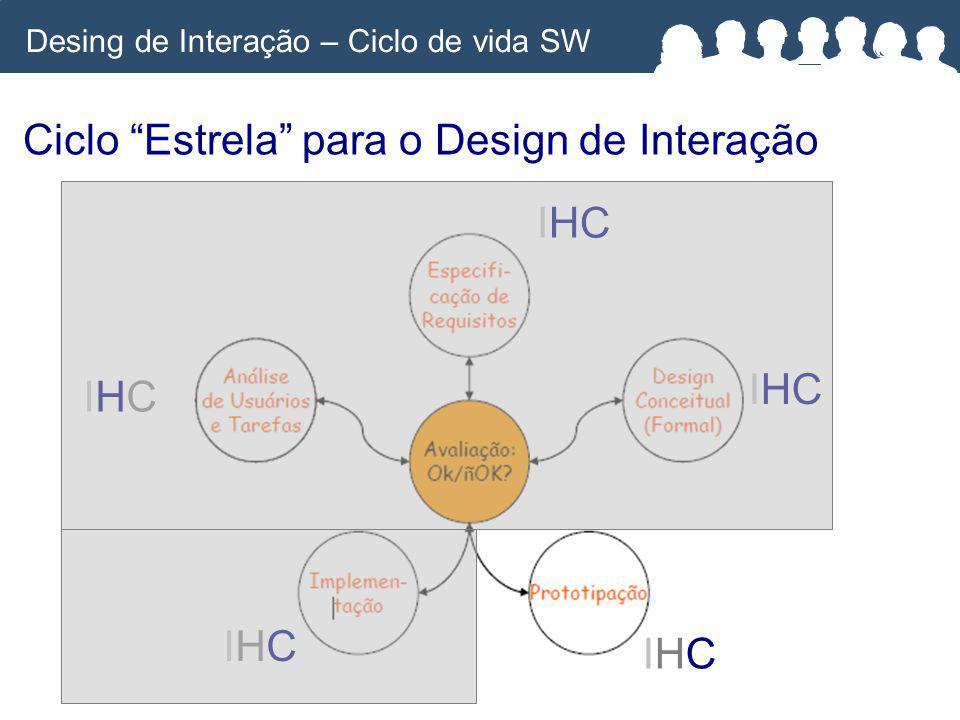 Ciclo Estrela para o Design de Interação IHC IHCIHC IHCIHC IHCIHC Desing de Interação – Ciclo de vida SW