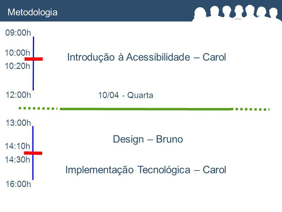 Metodologia Introdução à Acessibilidade – Carol 10/04 - Quarta 09:00h 12:00h 13:00h 16:00h Design – Bruno Implementação Tecnológica – Carol 10:00h 10:20h 14:10h 14:30h
