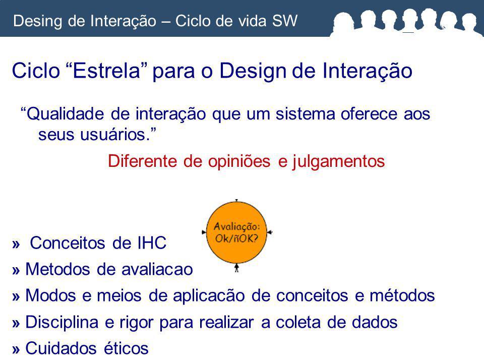 Ciclo Estrela para o Design de Interação Qualidade de interação que um sistema oferece aos seus usuários. Diferente de opiniões e julgamentos » Conceitos de IHC » Metodos de avaliacao » Modos e meios de aplicacão de conceitos e métodos » Disciplina e rigor para realizar a coleta de dados » Cuidados éticos Desing de Interação – Ciclo de vida SW