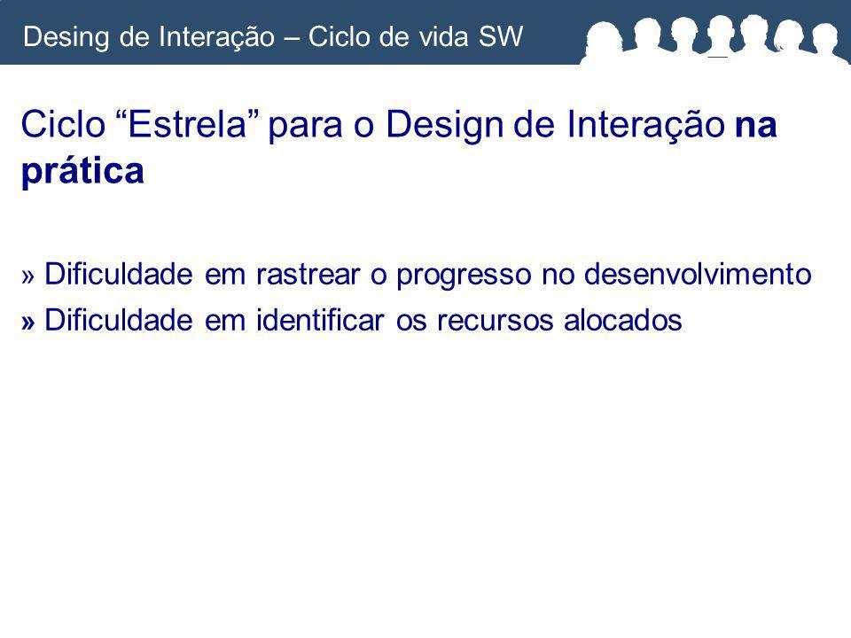 Ciclo Estrela para o Design de Interação na prática » Dificuldade em rastrear o progresso no desenvolvimento » Dificuldade em identificar os recursos alocados Desing de Interação – Ciclo de vida SW