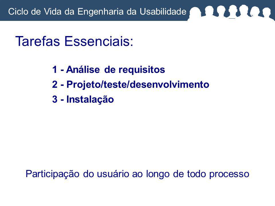 Participação do usuário ao longo de todo processo Ciclo de Vida da Engenharia da Usabilidade Tarefas Essenciais: 1 - Análise de requisitos 2 - Projeto/teste/desenvolvimento 3 - Instalação