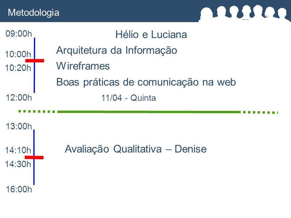 Metodologia Hélio e Luciana Arquitetura da Informação Wireframes Boas práticas de comunicação na web 11/04 - Quinta 09:00h 12:00h 13:00h 16:00h Avaliação Qualitativa – Denise 10:00h 10:20h 14:10h 14:30h