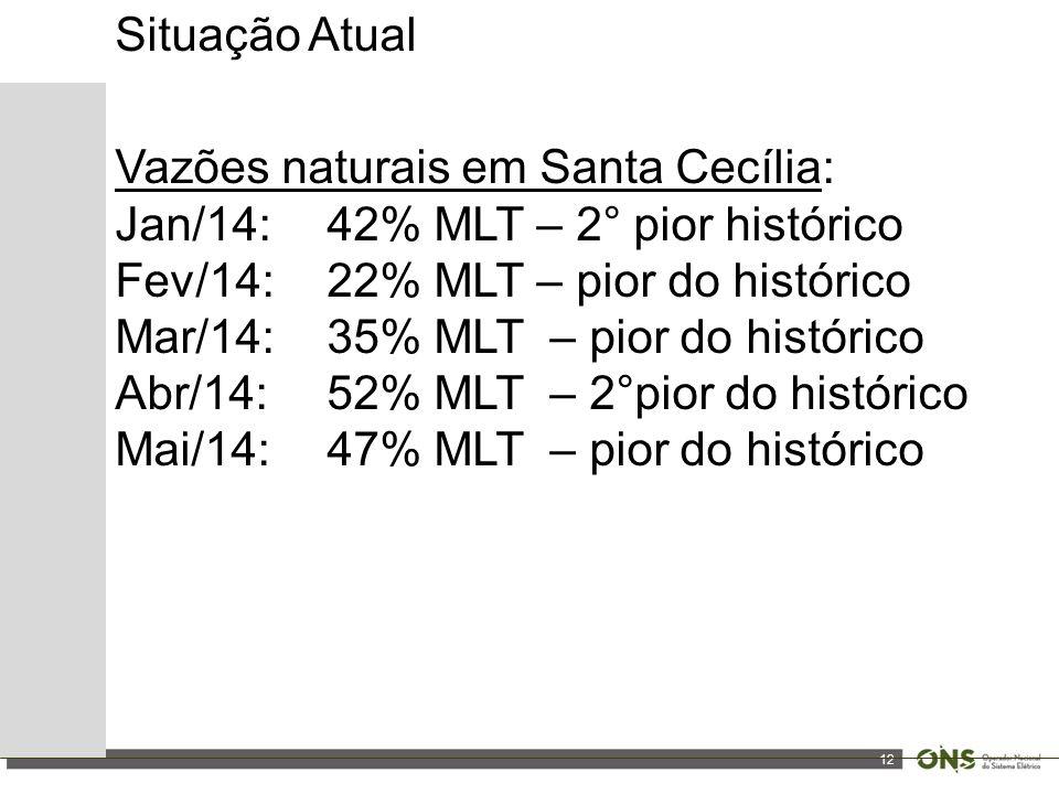 12 Situação Atual Vazões naturais em Santa Cecília: Jan/14:42% MLT – 2° pior histórico Fev/14:22% MLT – pior do histórico Mar/14:35% MLT – pior do his