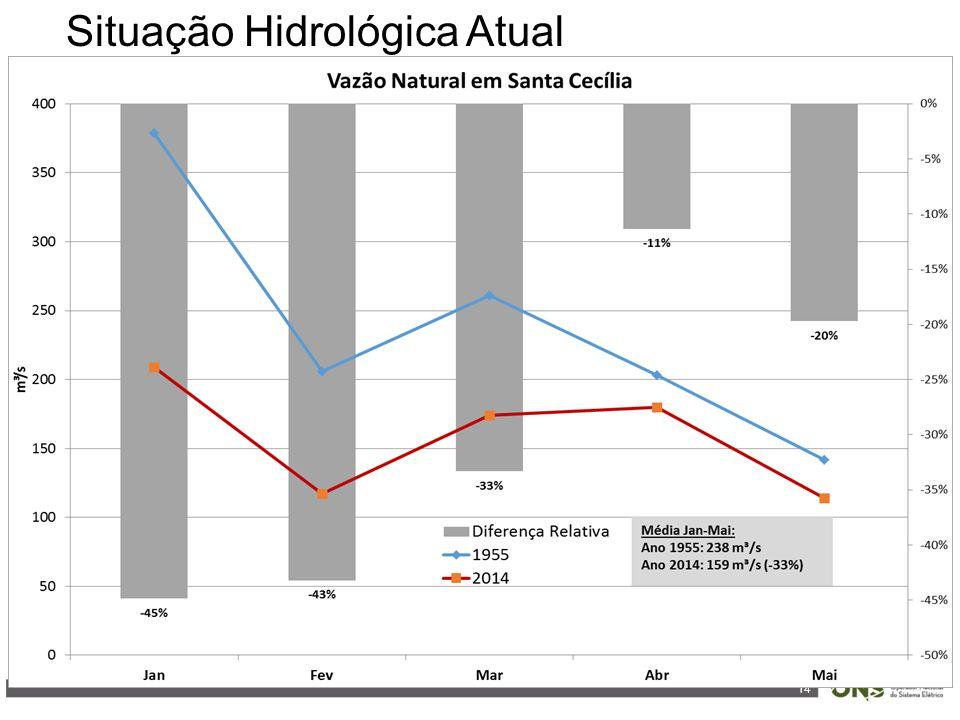 14 Situação Hidrológica Atual