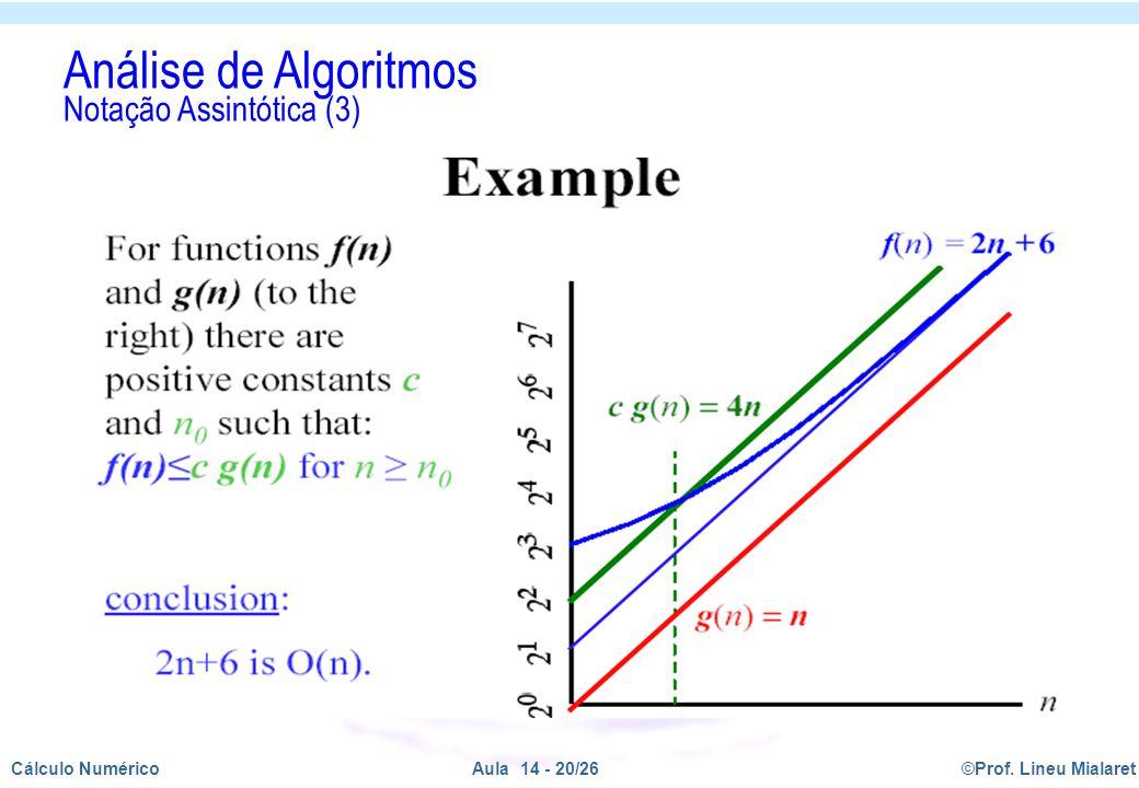 ©Prof. Lineu MialaretAula 14 - 20/26Cálculo Numérico Análise de Algoritmos Notação Assintótica (3)
