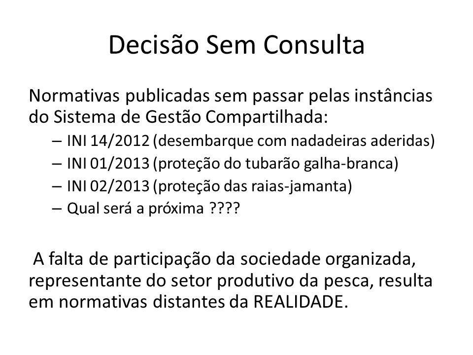 Decisão Sem Consulta Normativas publicadas sem passar pelas instâncias do Sistema de Gestão Compartilhada: – INI 14/2012 (desembarque com nadadeiras a
