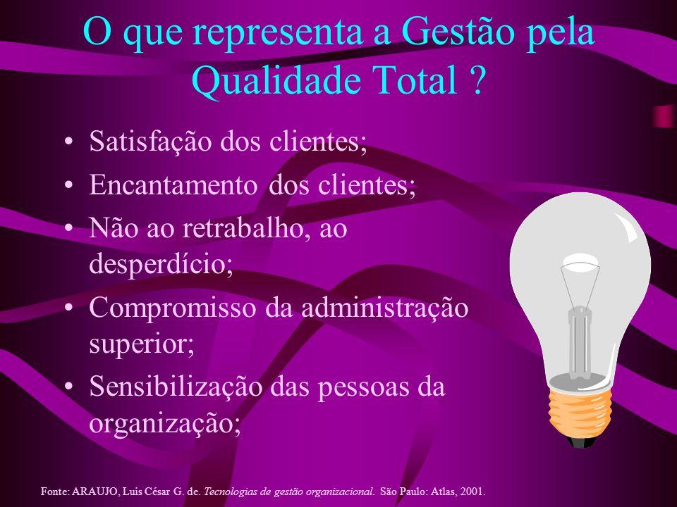 O que representa a Gestão pela Qualidade Total ? Satisfação dos clientes; Encantamento dos clientes; Não ao retrabalho, ao desperdício; Compromisso da