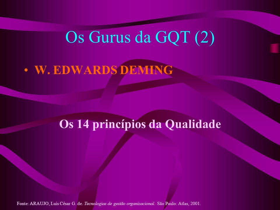 Os Gurus da GQT (2) W. EDWARDS DEMING Os 14 princípios da Qualidade Fonte: ARAUJO, Luis César G. de. Tecnologias de gestão organizacional. São Paulo: