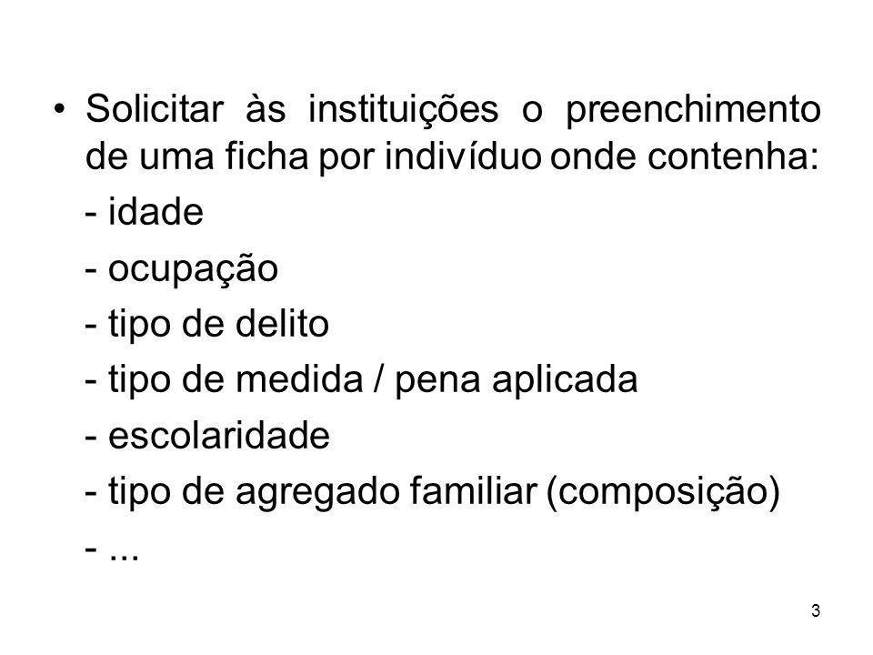 3 Solicitar às instituições o preenchimento de uma ficha por indivíduo onde contenha: - idade - ocupação - tipo de delito - tipo de medida / pena aplicada - escolaridade - tipo de agregado familiar (composição) -...