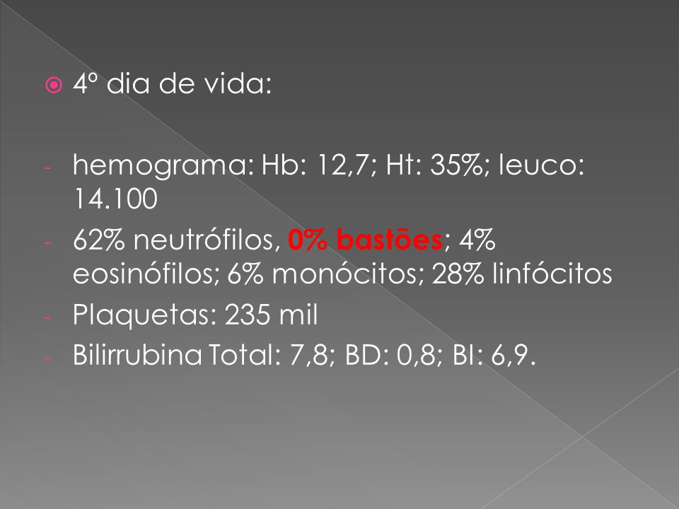  4º dia de vida: - hemograma: Hb: 12,7; Ht: 35%; leuco: 14.100 - 62% neutrófilos, 0% bastões ; 4% eosinófilos; 6% monócitos; 28% linfócitos - Plaquet