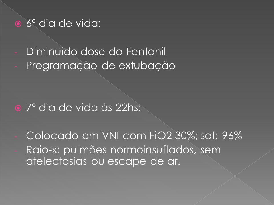  6º dia de vida: - Diminuído dose do Fentanil - Programação de extubação  7º dia de vida às 22hs: - Colocado em VNI com FiO2 30%; sat: 96% - Raio-x: