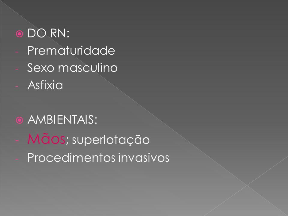  DO RN: - Prematuridade - Sexo masculino - Asfixia  AMBIENTAIS: - Mãos ; superlotação - Procedimentos invasivos
