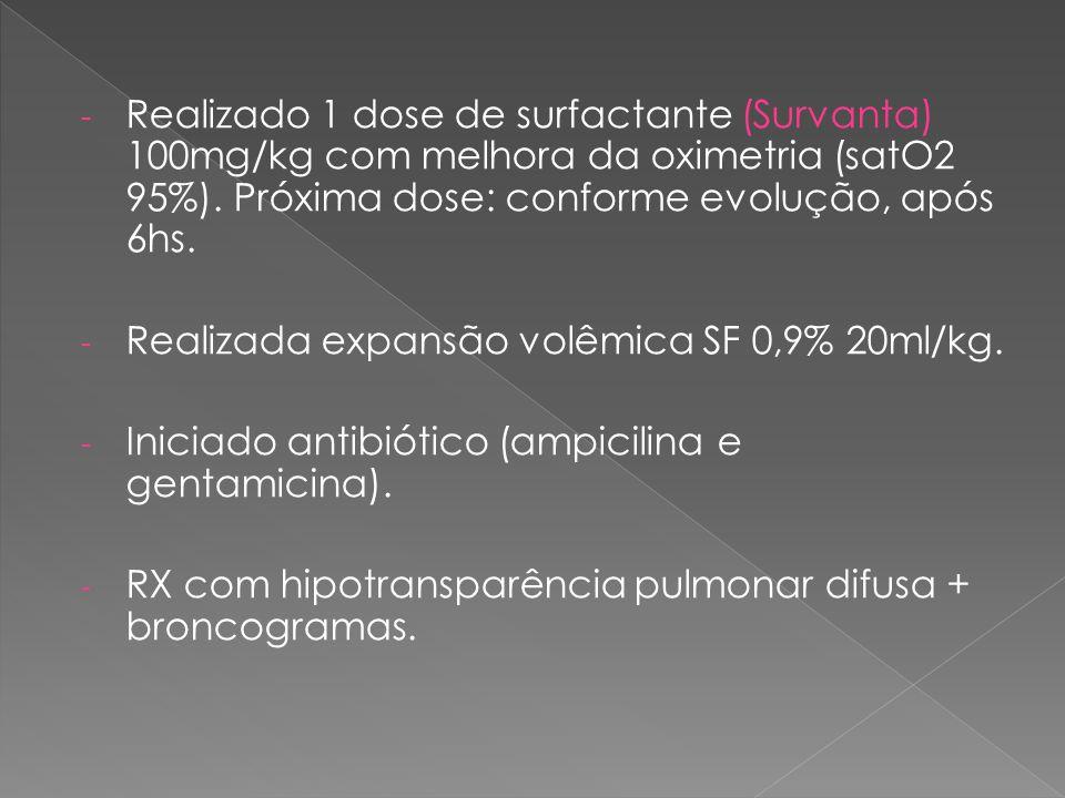 - Realizado 1 dose de surfactante (Survanta) 100mg/kg com melhora da oximetria (satO2 95%). Próxima dose: conforme evolução, após 6hs. - Realizada exp