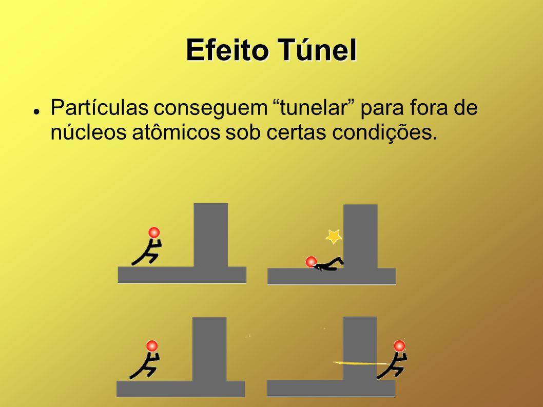 """Efeito Túnel Partículas conseguem """"tunelar"""" para fora de núcleos atômicos sob certas condições."""