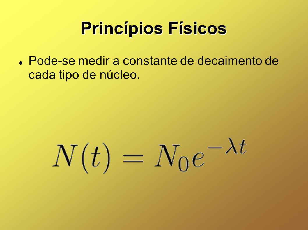 Princípios Físicos Pode-se medir a constante de decaimento de cada tipo de núcleo.