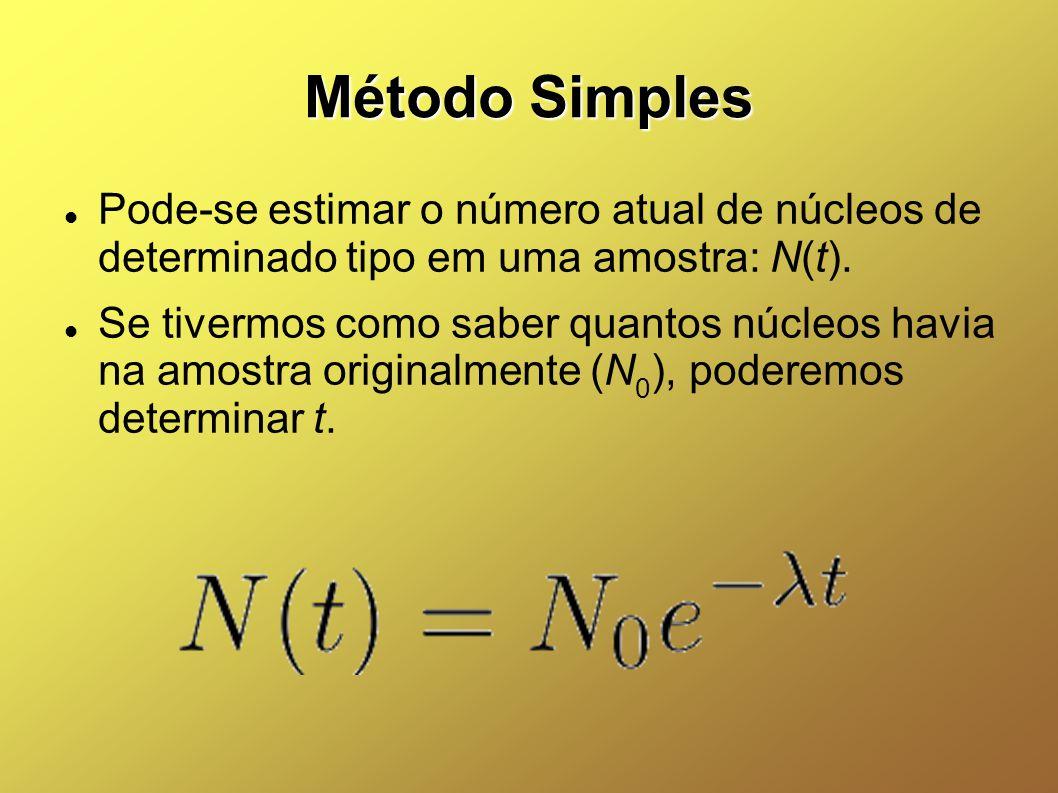 Método Simples Pode-se estimar o número atual de núcleos de determinado tipo em uma amostra: N(t). Se tivermos como saber quantos núcleos havia na amo