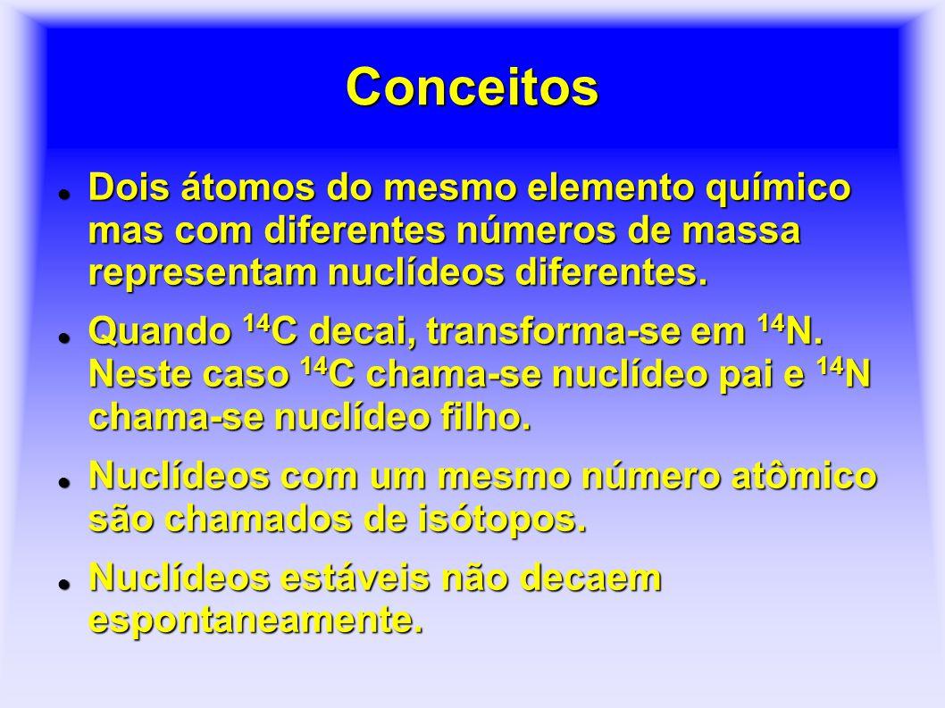 Conceitos Dois átomos do mesmo elemento químico mas com diferentes números de massa representam nuclídeos diferentes. Dois átomos do mesmo elemento qu