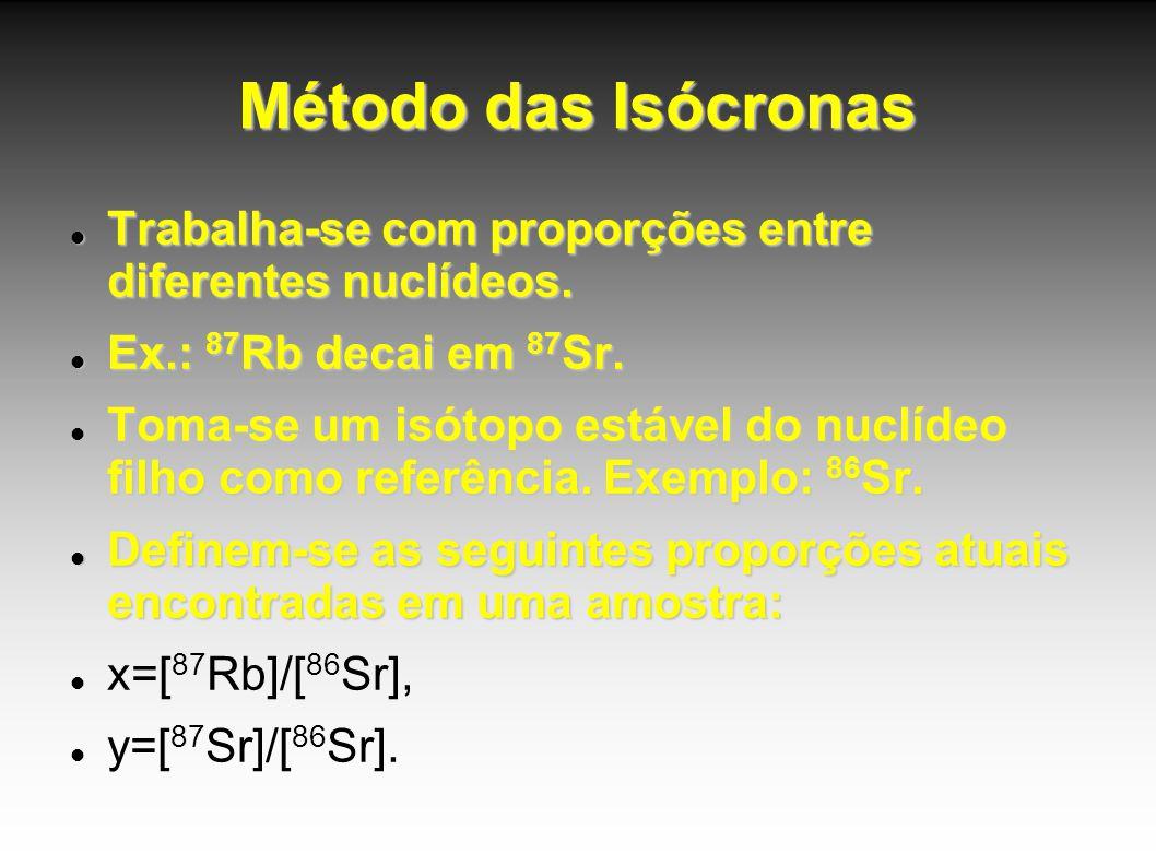 Método das Isócronas Trabalha-se com proporções entre diferentes nuclídeos. Trabalha-se com proporções entre diferentes nuclídeos. Ex.: 87 Rb decai em