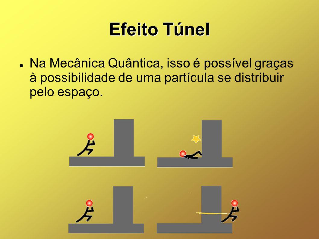 Efeito Túnel Na Mecânica Quântica, isso é possível graças à possibilidade de uma partícula se distribuir pelo espaço.