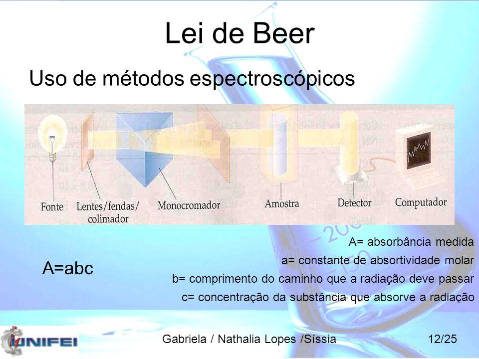 Lei de Beer Uso de métodos espectroscópicos A=abc A= absorbância medida a= constante de absortividade molar b= comprimento do caminho que a radiação d