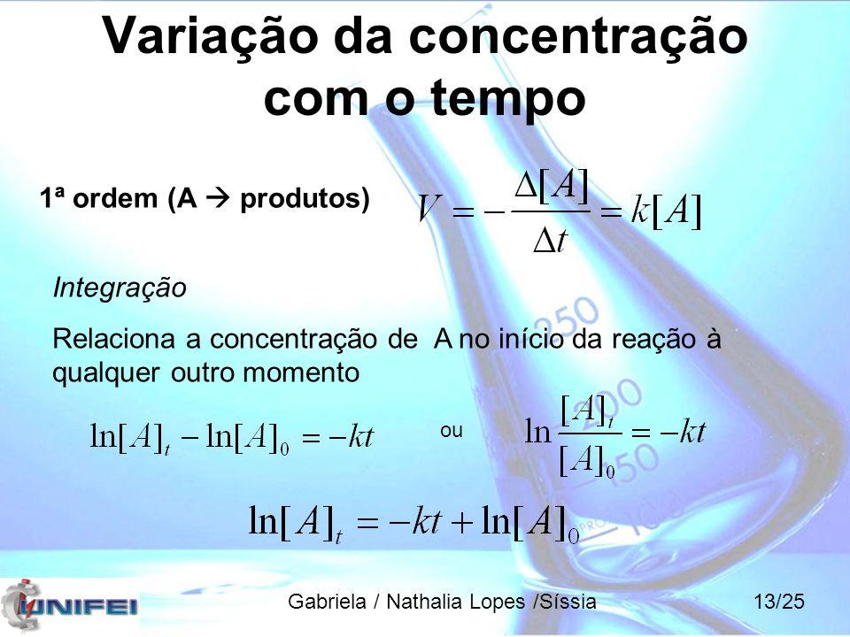 Variação da concentração com o tempo 1ª ordem (A  produtos) Integração Relaciona a concentração de A no início da reação à qualquer outro momento ou