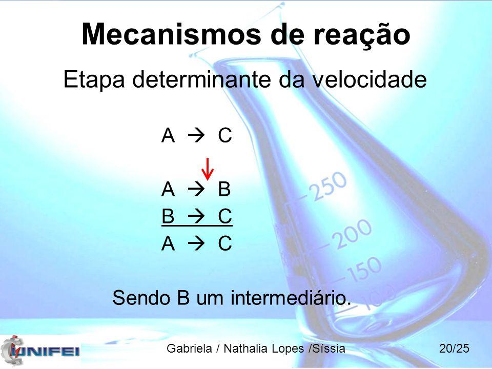 Mecanismos de reação Etapa determinante da velocidade A  C A  B B  C A  C Sendo B um intermediário. Gabriela / Nathalia Lopes /Síssia20/25