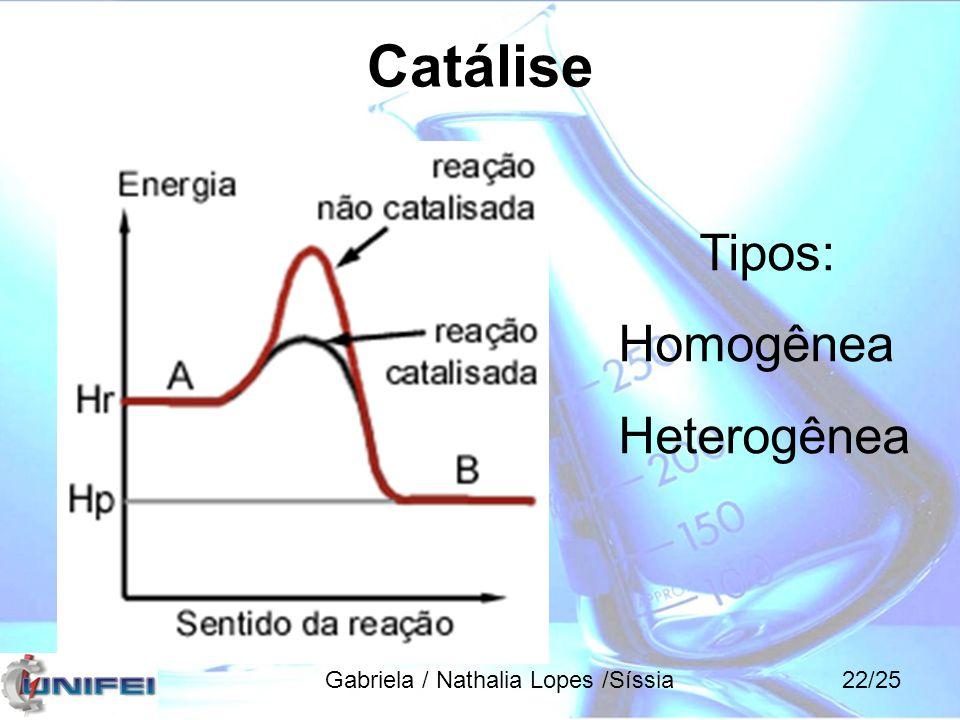 Catálise Tipos: Homogênea Heterogênea Gabriela / Nathalia Lopes /Síssia22/25