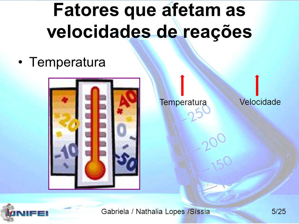 Fatores que afetam as velocidades de reações Presença de catalisador CatalisadorVelocidade Gabriela / Nathalia Lopes /Síssia6/25