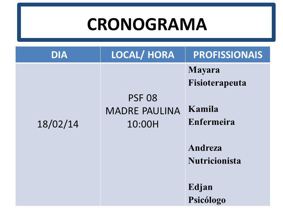 CRONOGRAMA DIALOCAL/ HORAPROFISSIONAIS 20/02/14 PSF 01 Centro 09:00H Edjan Psicólogo Jully Anny Enfermeira Andreza Nutricionista