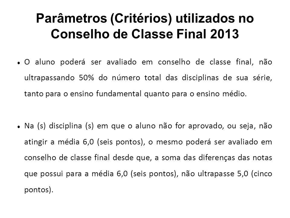 Parâmetros (Critérios) utilizados no Conselho de Classe Final 2013 O aluno poderá ser avaliado em conselho de classe final, não ultrapassando 50% do n