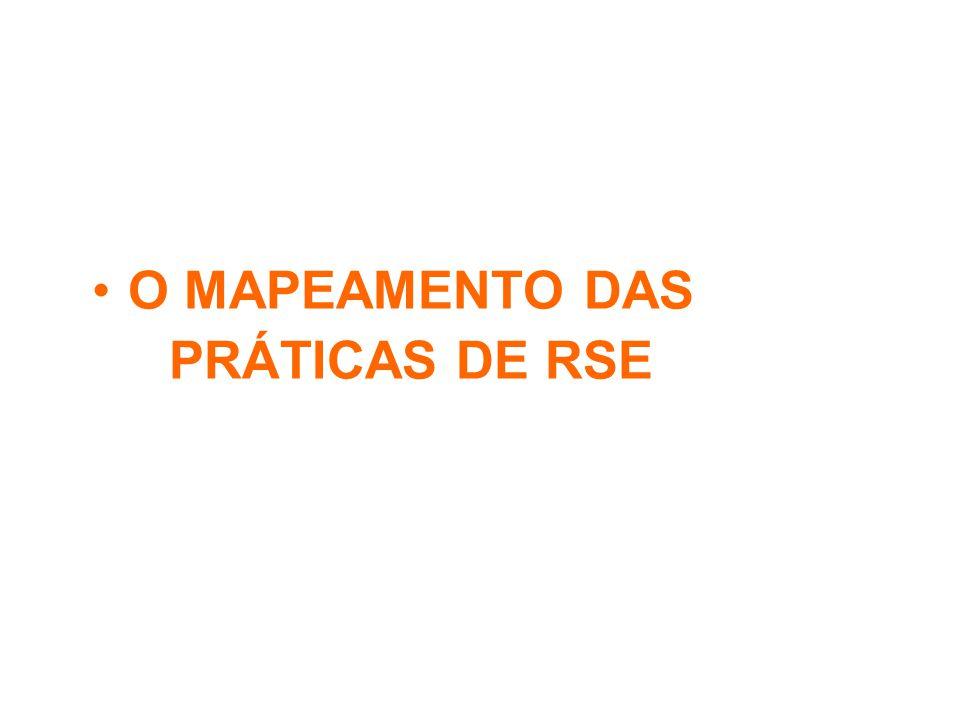 O MAPEAMENTO DAS PRÁTICAS DE RSE
