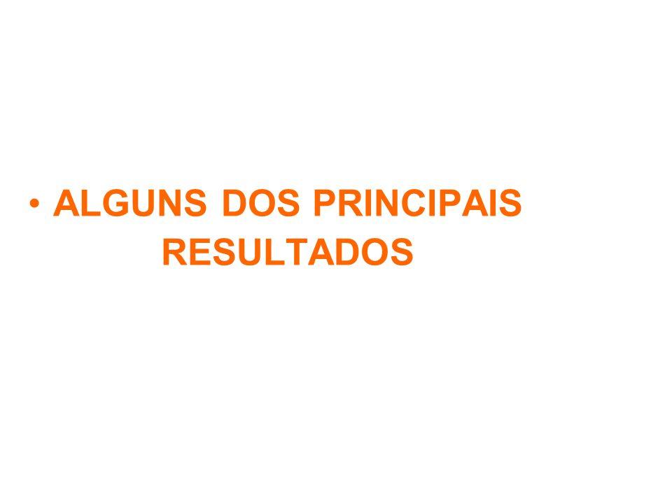 ALGUNS DOS PRINCIPAIS RESULTADOS
