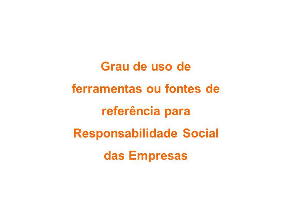 Grau de uso de ferramentas ou fontes de referência para Responsabilidade Social das Empresas
