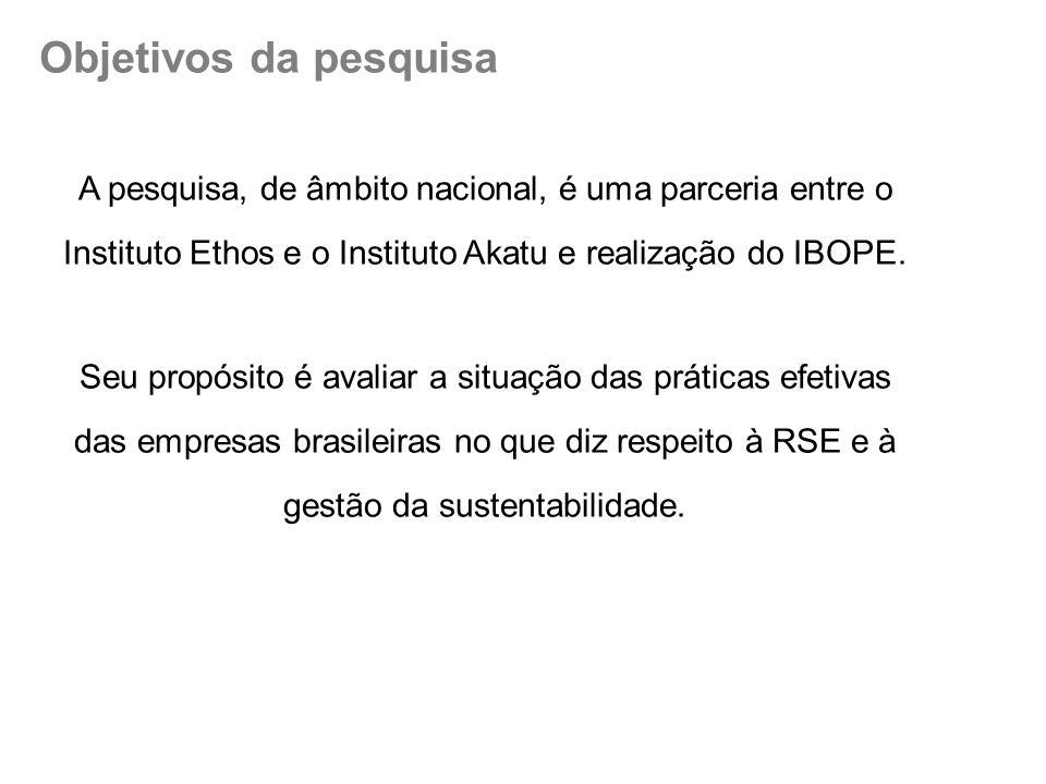 Objetivos da pesquisa A pesquisa, de âmbito nacional, é uma parceria entre o Instituto Ethos e o Instituto Akatu e realização do IBOPE. Seu propósito