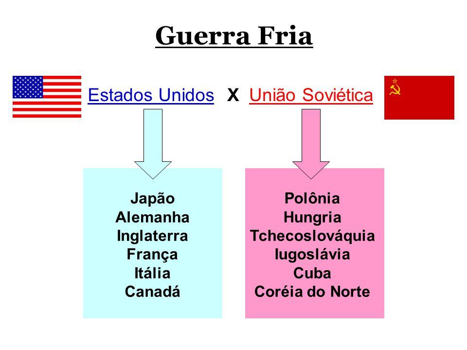 Guerra Fria Estados Unidos X União Soviética Japão Alemanha Inglaterra França Itália Canadá Polônia Hungria Tchecoslováquia Iugoslávia Cuba Coréia do
