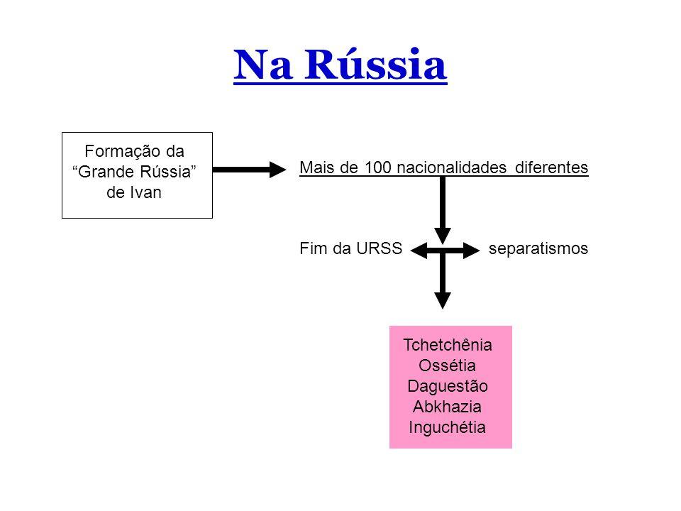 Na Rússia Formação da Grande Rússia de Ivan Mais de 100 nacionalidades diferentes Fim da URSS separatismos Tchetchênia Ossétia Daguestão Abkhazia Inguchétia