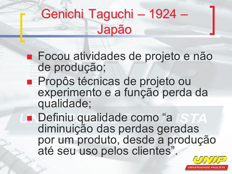 Genichi Taguchi – 1924 – Japão Focou atividades de projeto e não de produção; Propôs técnicas de projeto ou experimento e a função perda da qualidade;
