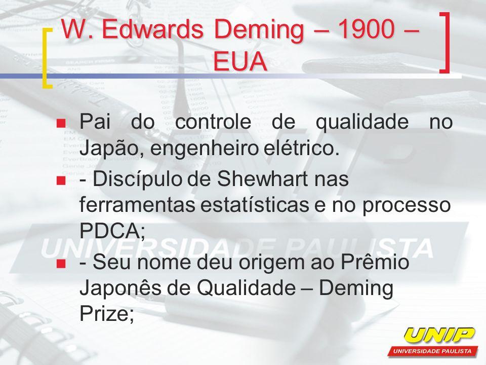 W. Edwards Deming – 1900 – EUA Pai do controle de qualidade no Japão, engenheiro elétrico. - Discípulo de Shewhart nas ferramentas estatísticas e no p