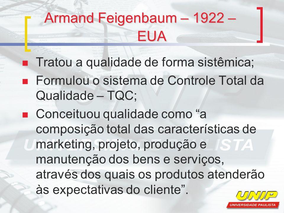 Armand Feigenbaum – 1922 – EUA Tratou a qualidade de forma sistêmica; Formulou o sistema de Controle Total da Qualidade – TQC; Conceituou qualidade co