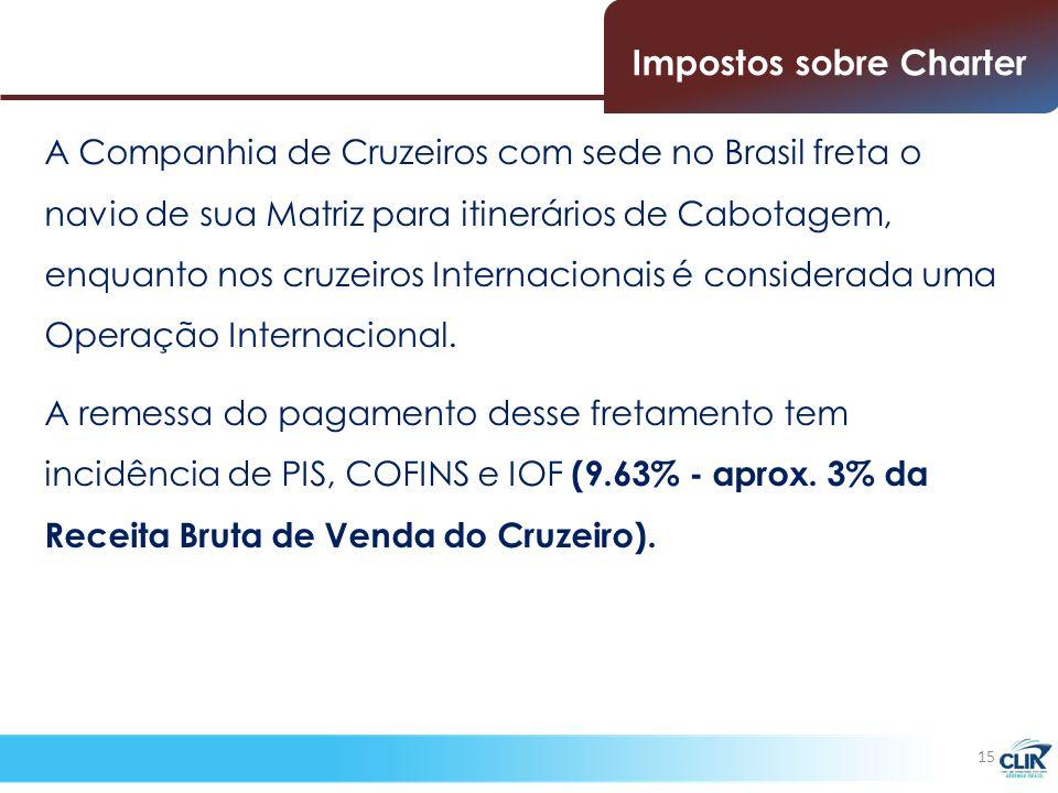 A Companhia de Cruzeiros com sede no Brasil freta o navio de sua Matriz para itinerários de Cabotagem, enquanto nos cruzeiros Internacionais é considerada uma Operação Internacional.