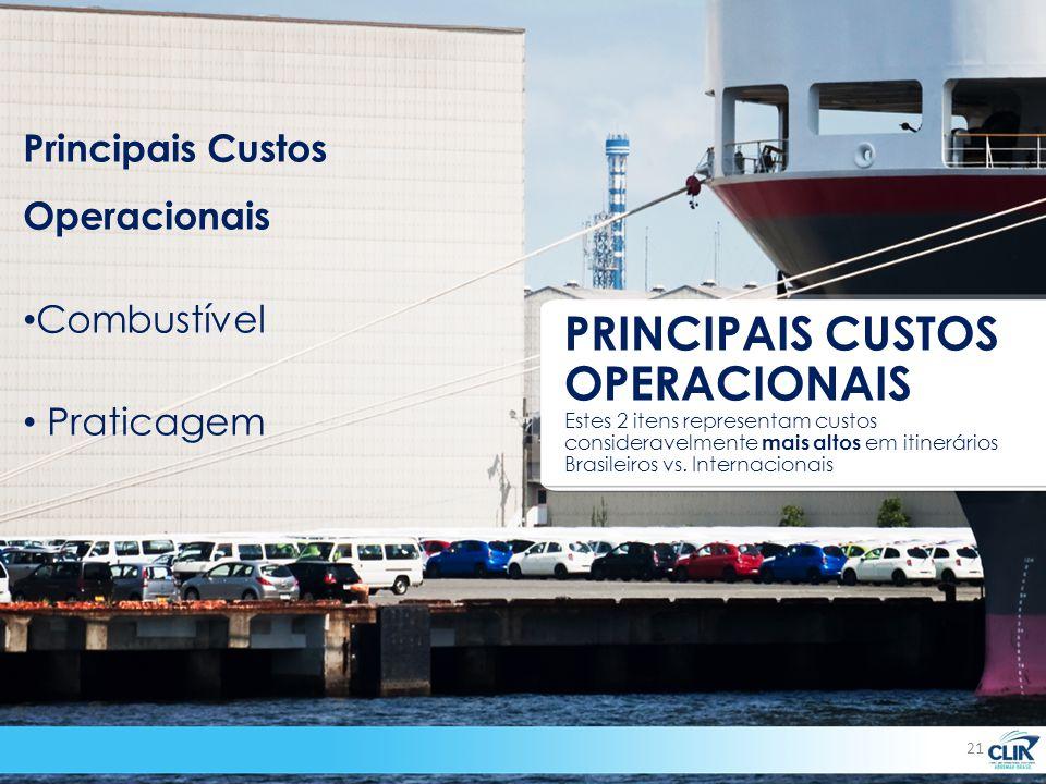 PRINCIPAIS CUSTOS OPERACIONAIS Principais Custos Operacionais Combustível Praticagem Estes 2 itens representam custos consideravelmente mais altos em itinerários Brasileiros vs.