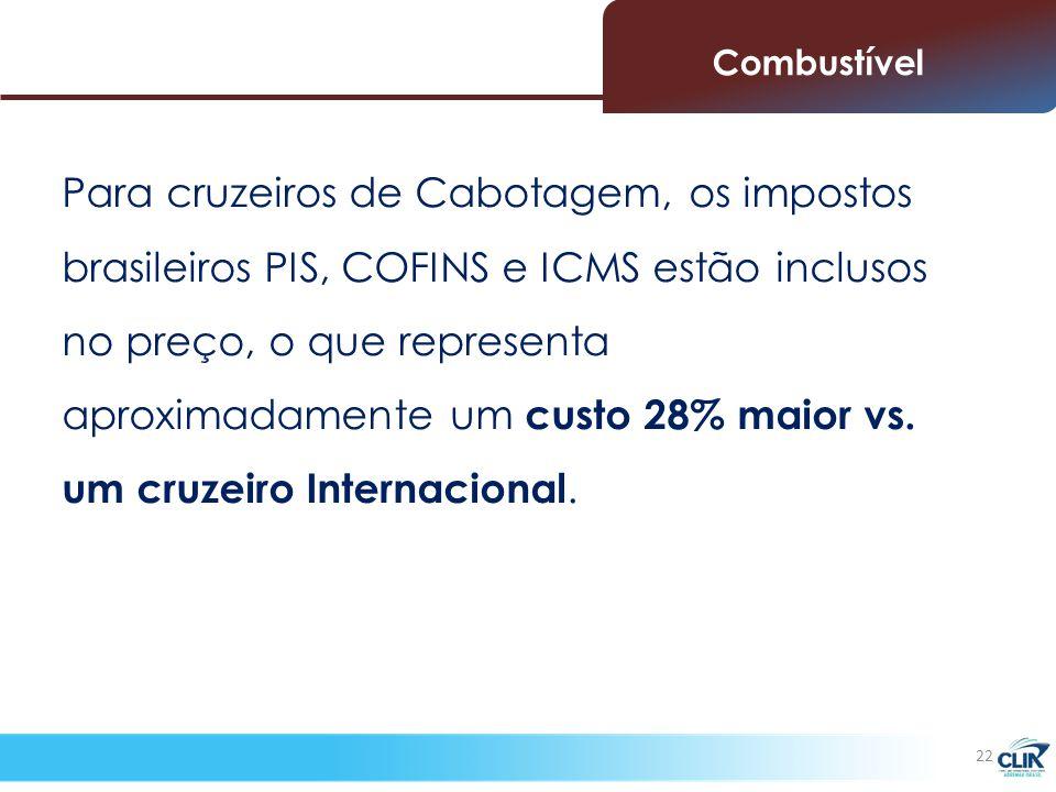 Para cruzeiros de Cabotagem, os impostos brasileiros PIS, COFINS e ICMS estão inclusos no preço, o que representa aproximadamente um custo 28% maior vs.