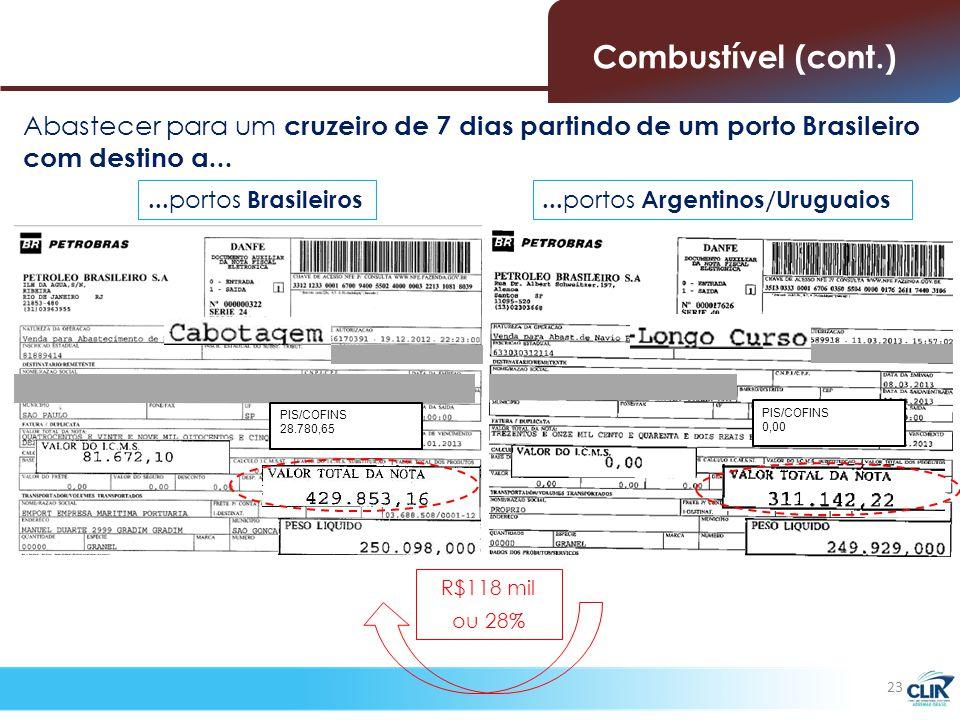 R$118 mil ou 28% PIS/COFINS 0,00... portos Argentinos/Uruguaios...