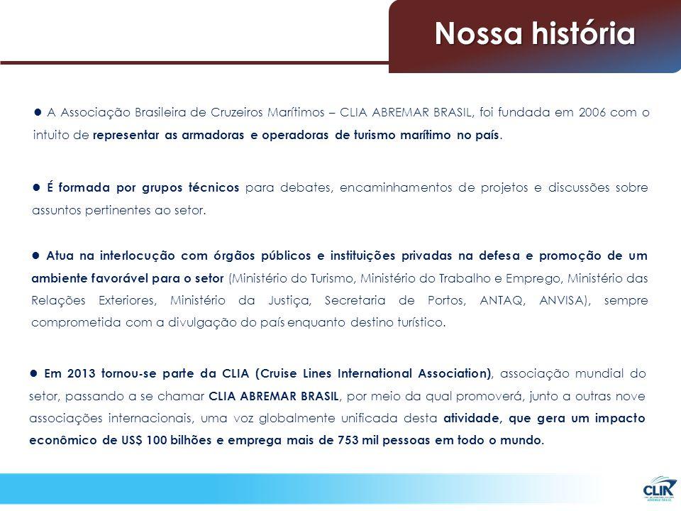 A Associação Brasileira de Cruzeiros Marítimos – CLIA ABREMAR BRASIL, foi fundada em 2006 com o intuito de representar as armadoras e operadoras de turismo marítimo no país.