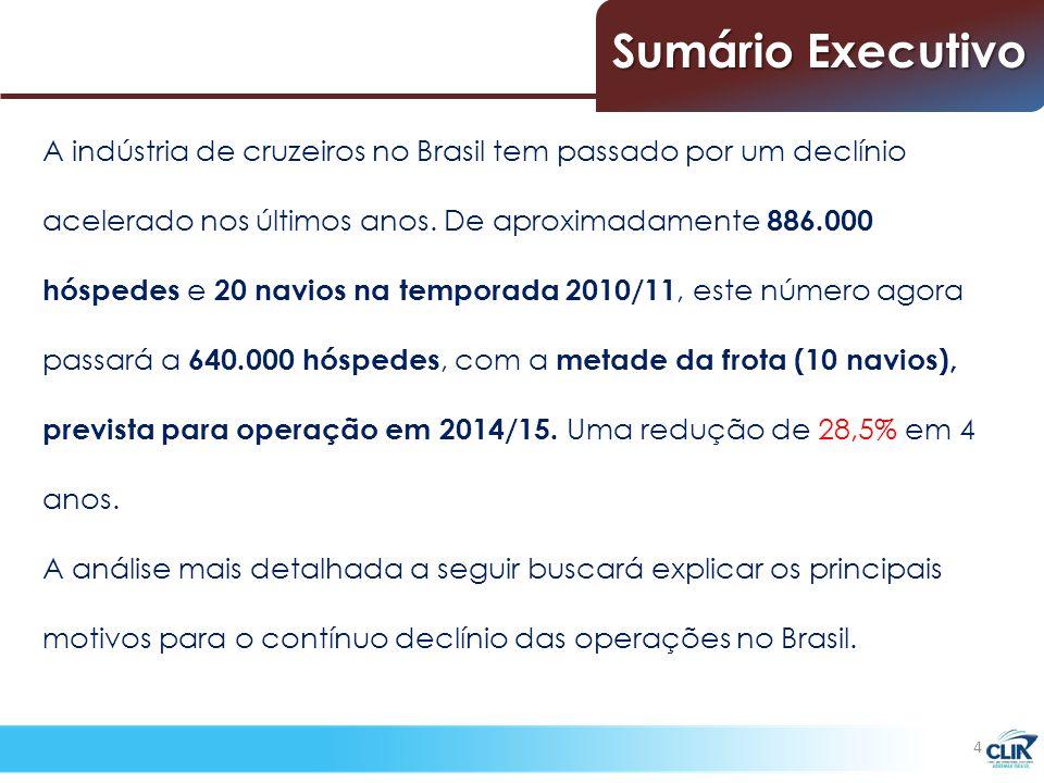 A indústria de cruzeiros no Brasil tem passado por um declínio acelerado nos últimos anos.