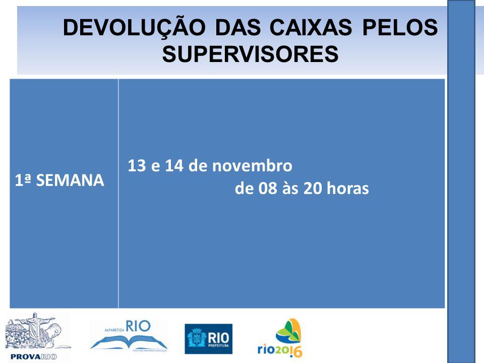 1ª SEMANA 13 e 14 de novembro de 08 às 20 horas DEVOLUÇÃO DAS CAIXAS PELOS SUPERVISORES
