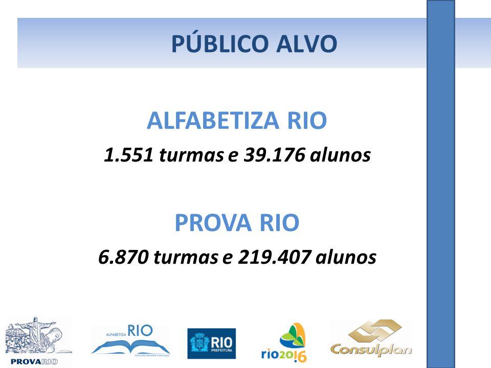 PÚBLICO ALVO ALFABETIZA RIO 1.551 turmas e 39.176 alunos PROVA RIO 6.870 turmas e 219.407 alunos